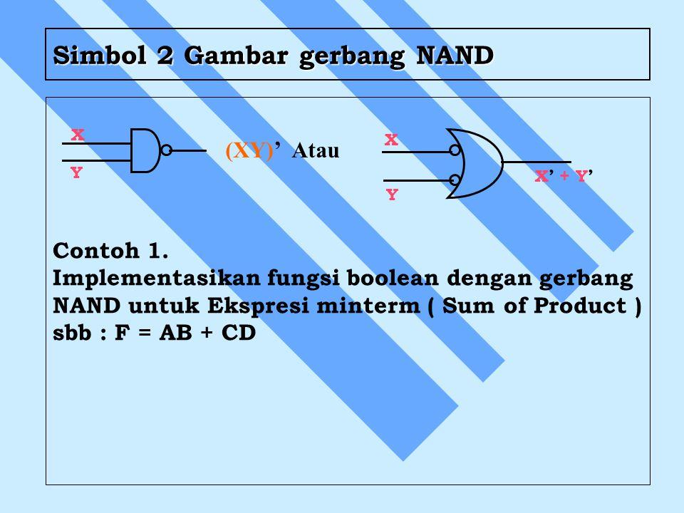 Simbol 2 Gambar gerbang NAND Contoh 1. Implementasikan fungsi boolean dengan gerbang NAND untuk Ekspresi minterm ( Sum of Product ) sbb : F = AB + CD
