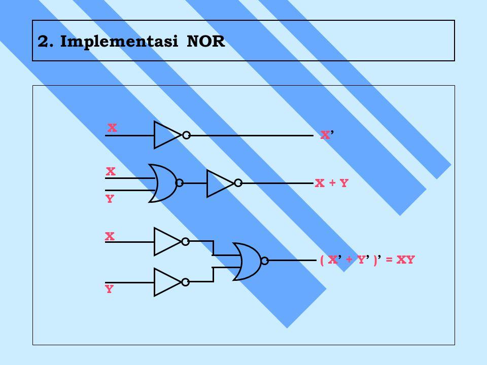 2. Implementasi NOR X X X Y Y X + Y X'X' ( X' + Y' )' = XY