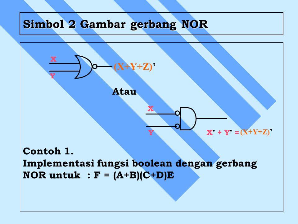 Simbol 2 Gambar gerbang NOR Atau Contoh 1. Implementasi fungsi boolean dengan gerbang NOR untuk : F = (A+B)(C+D)E X X Y YX' + Y' = (X+Y+Z)'