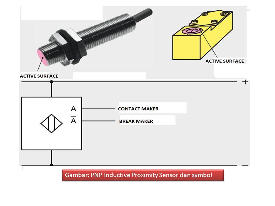 Gambar: PNP Inductive Proximity Sensor dan symbol