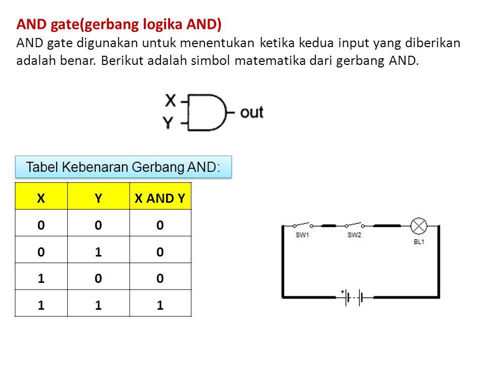 AND gate(gerbang logika AND) AND gate digunakan untuk menentukan ketika kedua input yang diberikan adalah benar. Berikut adalah simbol matematika dari