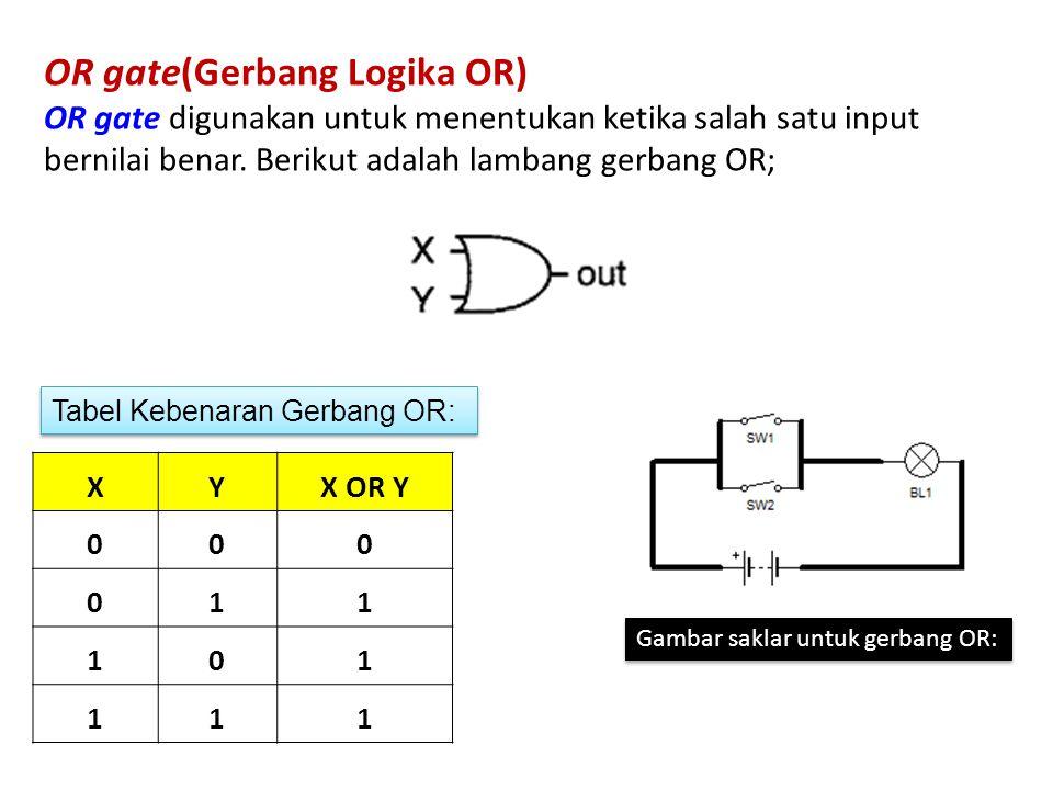 OR gate(Gerbang Logika OR) OR gate digunakan untuk menentukan ketika salah satu input bernilai benar. Berikut adalah lambang gerbang OR; XYX OR Y 000