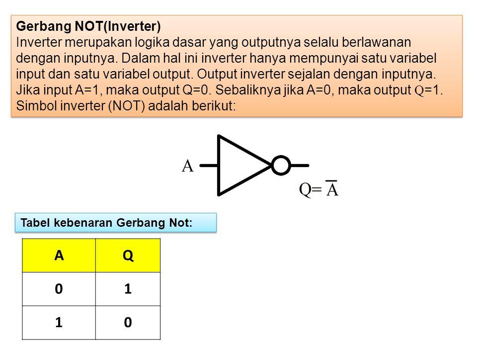 AQ 01 10 Gerbang NOT(Inverter) Inverter merupakan logika dasar yang outputnya selalu berlawanan dengan inputnya. Dalam hal ini inverter hanya mempunya