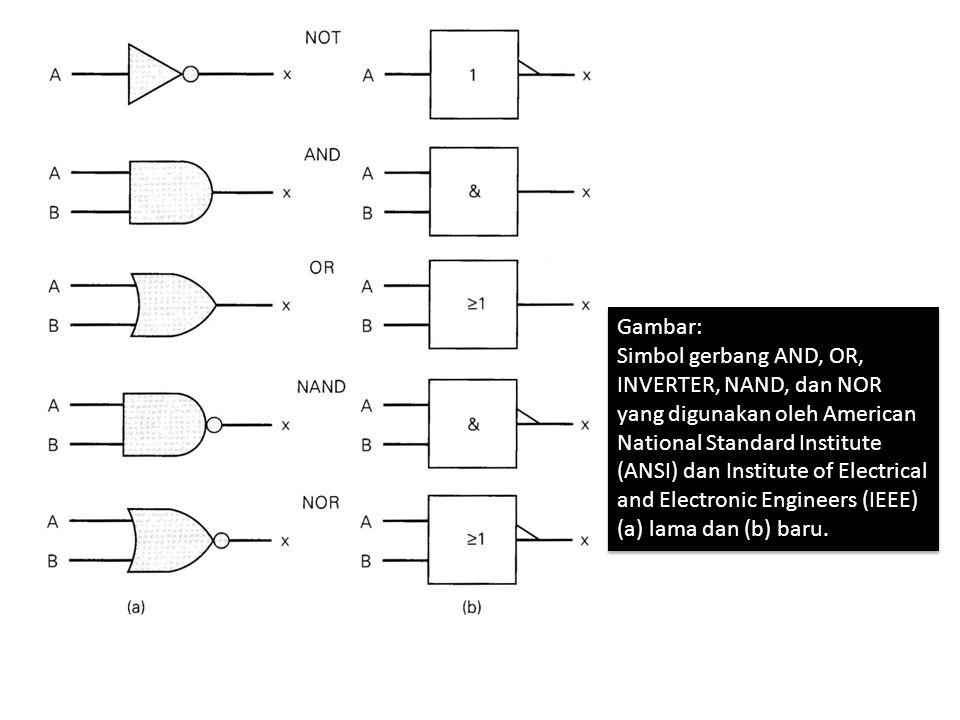 Gambar: Simbol gerbang AND, OR, INVERTER, NAND, dan NOR yang digunakan oleh American National Standard Institute (ANSI) dan Institute of Electrical an