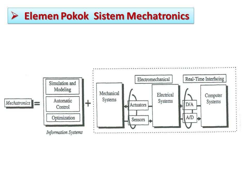 Gambar: Macam-macam switch/saklar KOMPONEN LISTRIK (SWITCH/SAKELAR) KOMPONEN LISTRIK (SWITCH/SAKELAR)