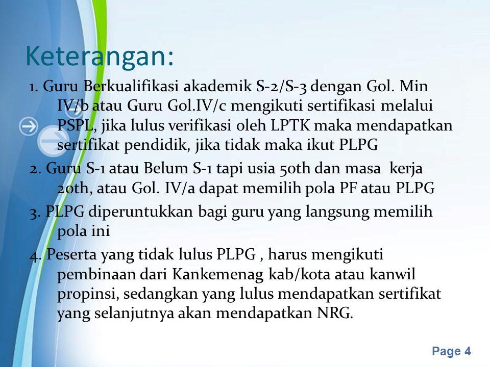 Powerpoint Templates Page 4 Keterangan: 1. Guru Berkualifikasi akademik S-2/S-3 dengan Gol. Min IV/b atau Guru Gol.IV/c mengikuti sertifikasi melalui