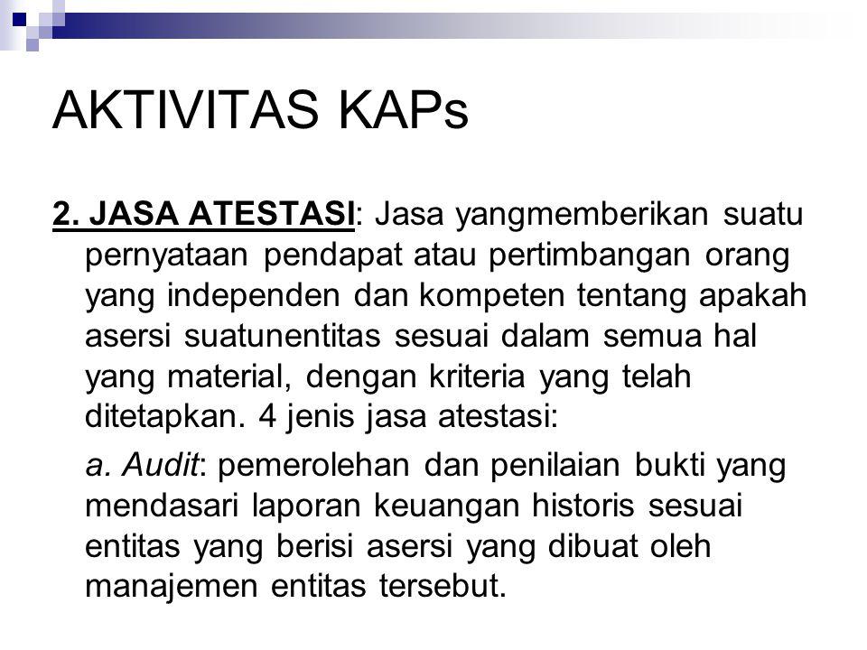 AKTIVITAS KAPs 2.