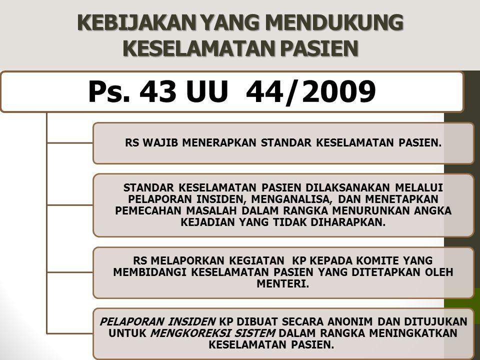 KEBIJAKAN YANG MENDUKUNG KESELAMATAN PASIEN Ps. 43 UU 44/2009 RS WAJIB MENERAPKAN STANDAR KESELAMATAN PASIEN. STANDAR KESELAMATAN PASIEN DILAKSANAKAN