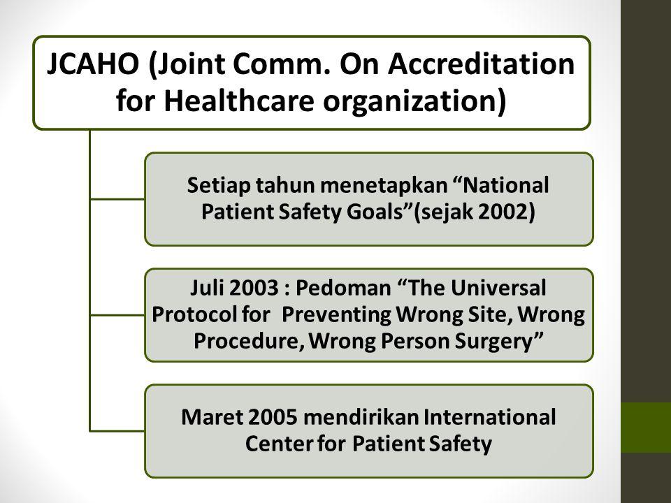 "JCAHO (Joint Comm. On Accreditation for Healthcare organization) Setiap tahun menetapkan ""National Patient Safety Goals""(sejak 2002) Juli 2003 : Pedom"