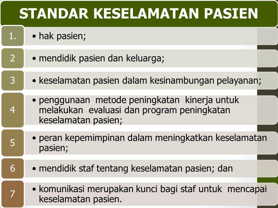 STANDAR KESELAMATAN PASIEN hak pasien; 1. mendidik pasien dan keluarga; 2 keselamatan pasien dalam kesinambungan pelayanan; 3 penggunaan metode pening