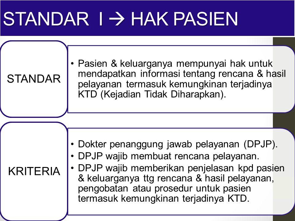 STANDAR I  HAK PASIEN Pasien & keluarganya mempunyai hak untuk mendapatkan informasi tentang rencana & hasil pelayanan termasuk kemungkinan terjadiny