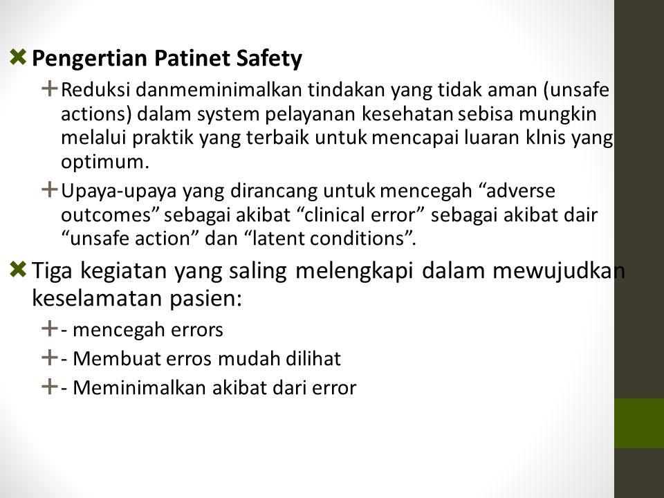  Pengertian Patinet Safety  Reduksi danmeminimalkan tindakan yang tidak aman (unsafe actions) dalam system pelayanan kesehatan sebisa mungkin melalu