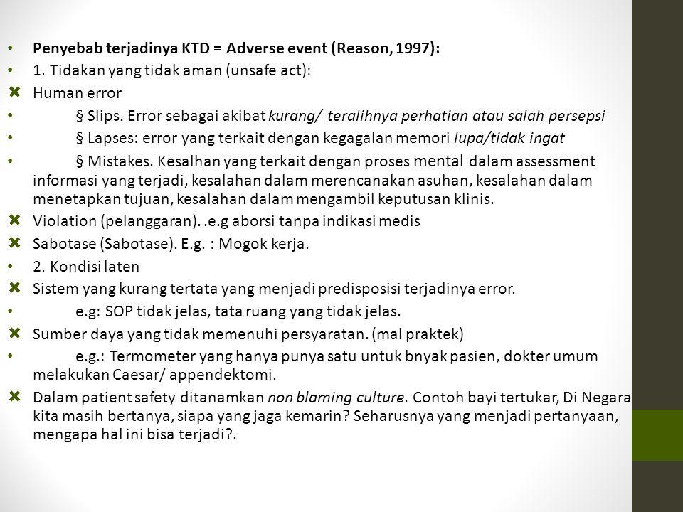 Penyebab terjadinya KTD = Adverse event (Reason, 1997): 1. Tidakan yang tidak aman (unsafe act):  Human error § Slips. Error sebagai akibat kurang/ t