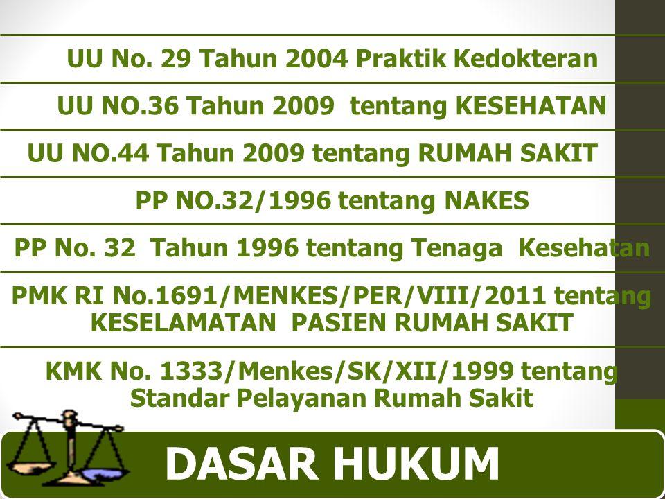 DASAR HUKUM UU No. 29 Tahun 2004 Praktik Kedokteran UU NO.36 Tahun 2009 tentang KESEHATAN UU NO.44 Tahun 2009 tentang RUMAH SAKIT PP NO.32/1996 tentan