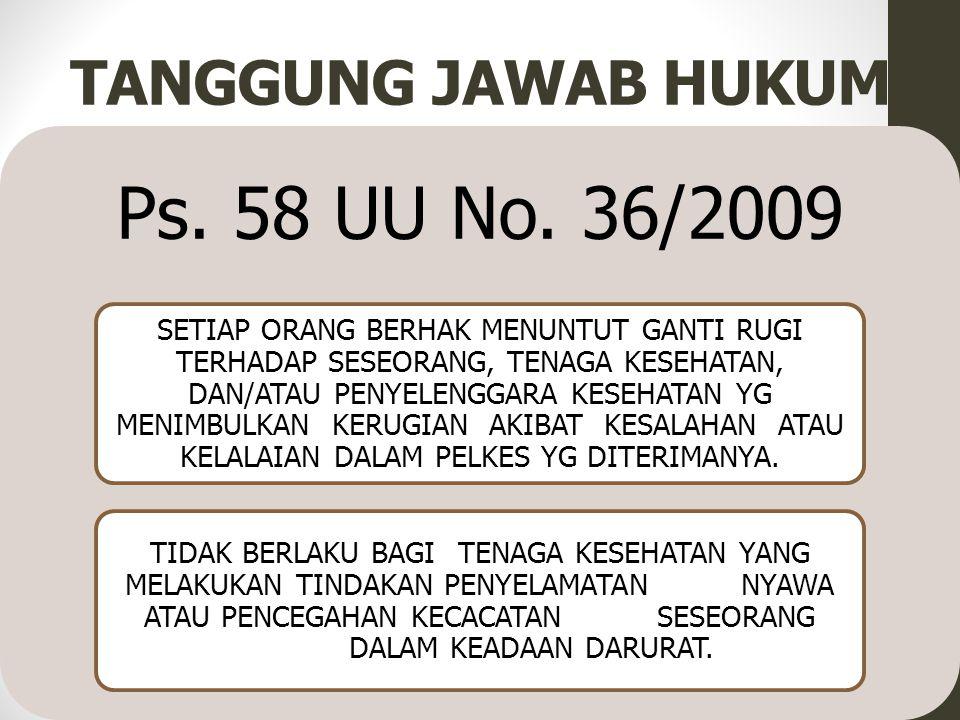 TANGGUNG JAWAB HUKUM Ps. 58 UU No. 36/2009 SETIAP ORANG BERHAK MENUNTUT GANTI RUGI TERHADAP SESEORANG, TENAGA KESEHATAN, DAN/ATAU PENYELENGGARA KESEHA