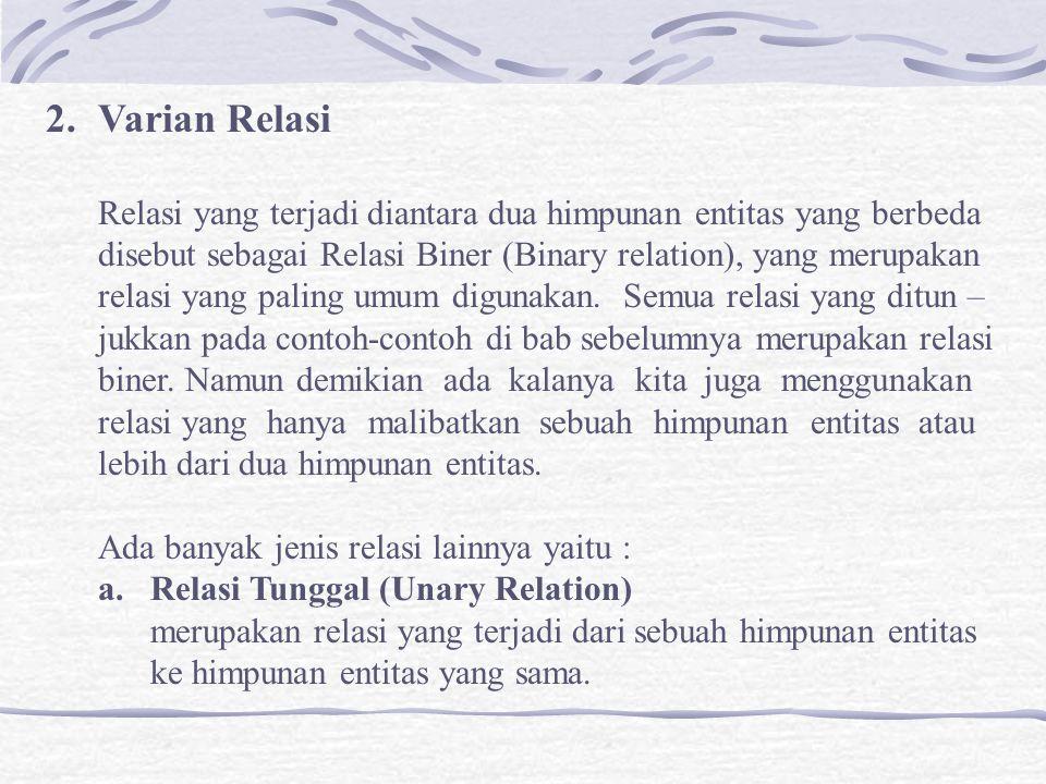 2.Varian Relasi Relasi yang terjadi diantara dua himpunan entitas yang berbeda disebut sebagai Relasi Biner (Binary relation), yang merupakan relasi yang paling umum digunakan.
