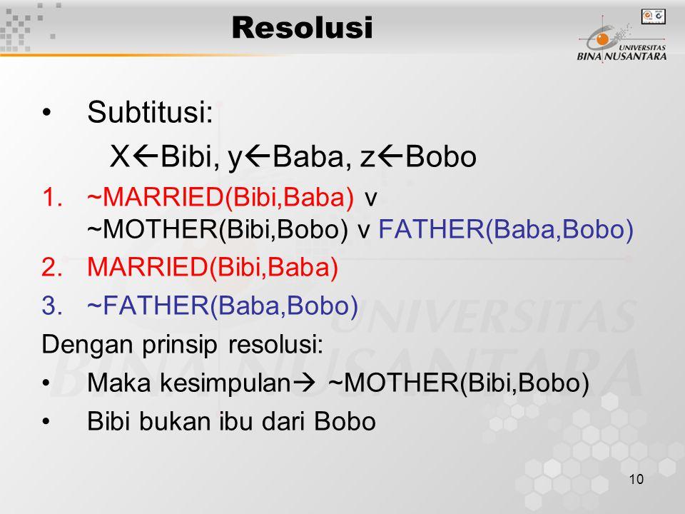 10 Resolusi Subtitusi: X  Bibi, y  Baba, z  Bobo 1.~MARRIED(Bibi,Baba) v ~MOTHER(Bibi,Bobo) v FATHER(Baba,Bobo) 2.MARRIED(Bibi,Baba) 3.~FATHER(Baba