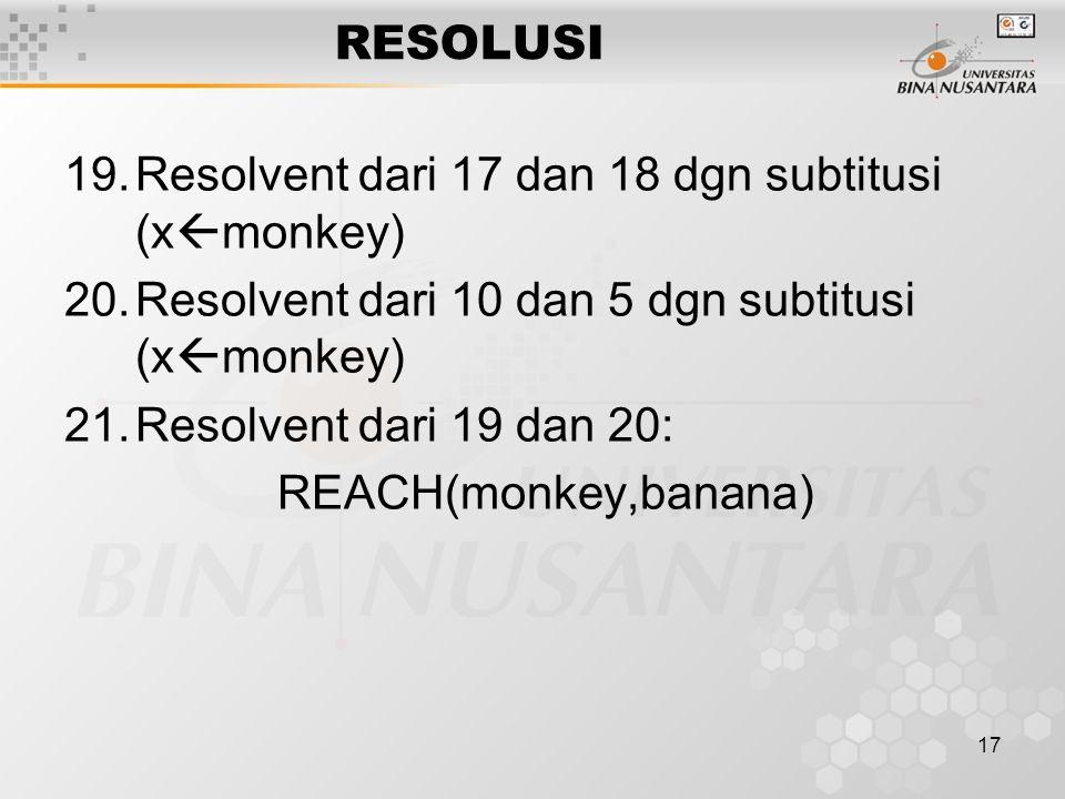 17 RESOLUSI 19.Resolvent dari 17 dan 18 dgn subtitusi (x  monkey) 20.Resolvent dari 10 dan 5 dgn subtitusi (x  monkey) 21.Resolvent dari 19 dan 20: