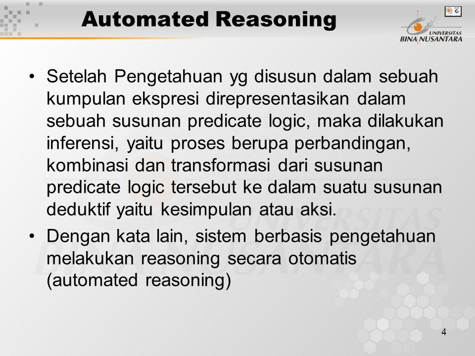 4 Automated Reasoning Setelah Pengetahuan yg disusun dalam sebuah kumpulan ekspresi direpresentasikan dalam sebuah susunan predicate logic, maka dilak