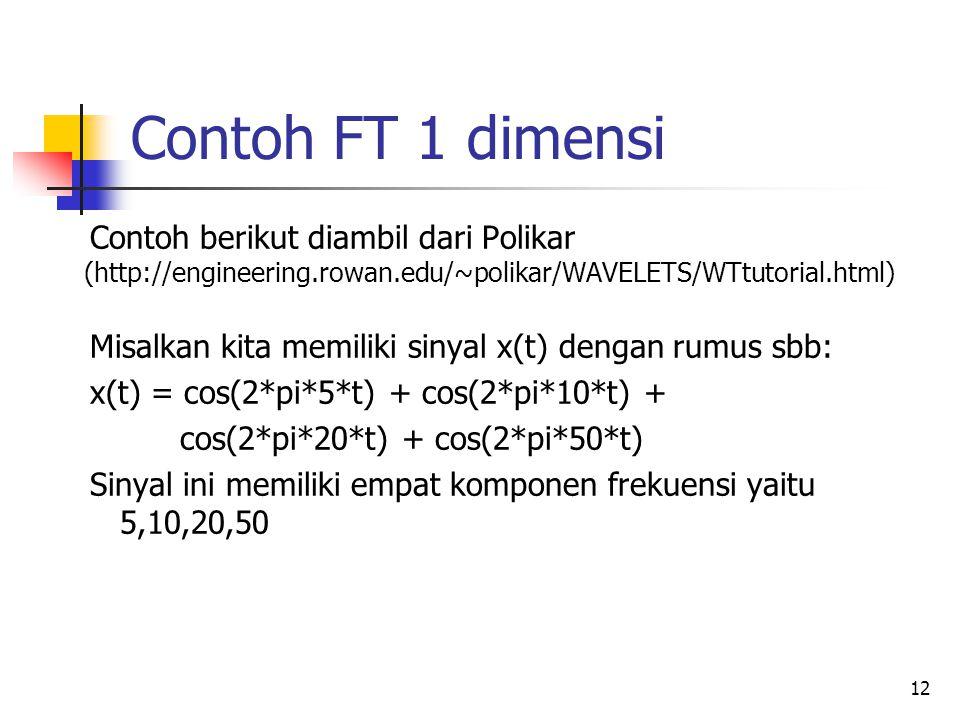 12 Contoh FT 1 dimensi Contoh berikut diambil dari Polikar (http://engineering.rowan.edu/~polikar/WAVELETS/WTtutorial.html) Misalkan kita memiliki sin