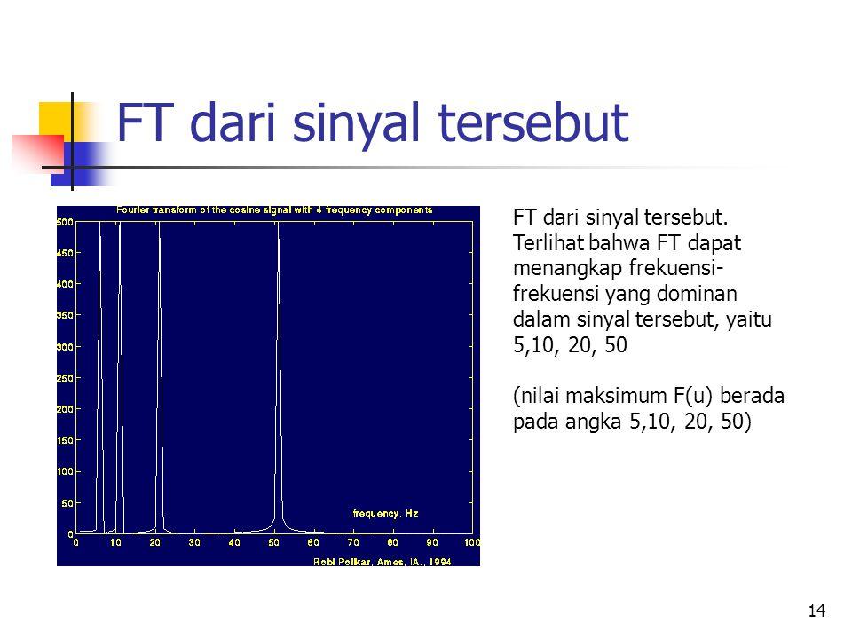 14 FT dari sinyal tersebut FT dari sinyal tersebut. Terlihat bahwa FT dapat menangkap frekuensi- frekuensi yang dominan dalam sinyal tersebut, yaitu 5