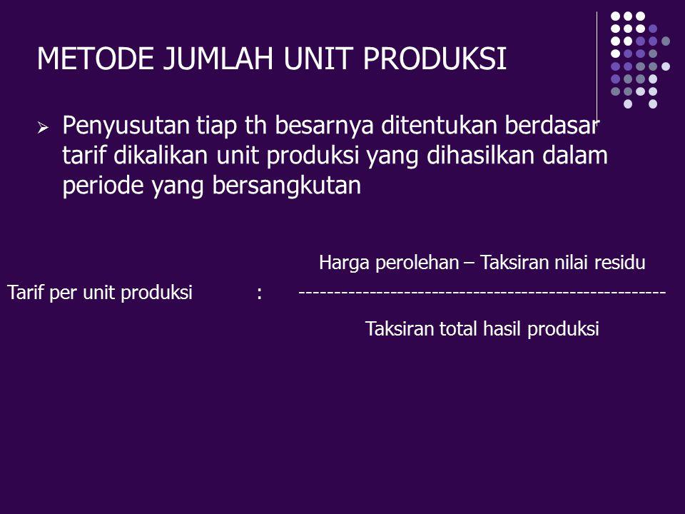 METODE JUMLAH UNIT PRODUKSI  Penyusutan tiap th besarnya ditentukan berdasar tarif dikalikan unit produksi yang dihasilkan dalam periode yang bersang
