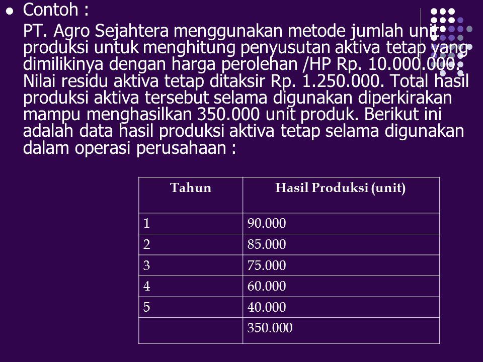 Contoh : PT. Agro Sejahtera menggunakan metode jumlah unit produksi untuk menghitung penyusutan aktiva tetap yang dimilikinya dengan harga perolehan /