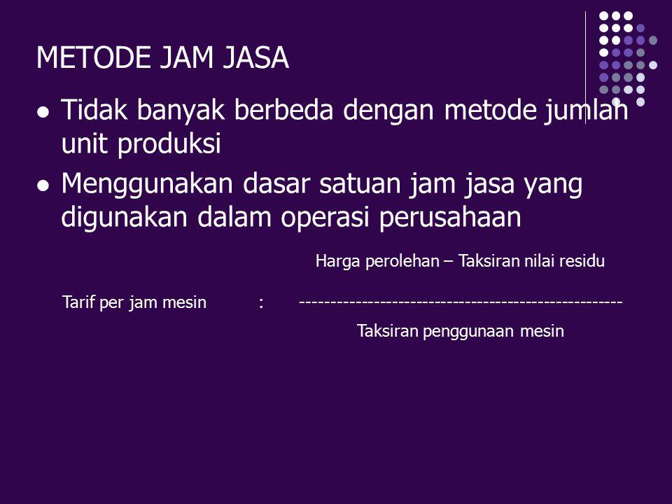 METODE JAM JASA Tidak banyak berbeda dengan metode jumlah unit produksi Menggunakan dasar satuan jam jasa yang digunakan dalam operasi perusahaan Harg