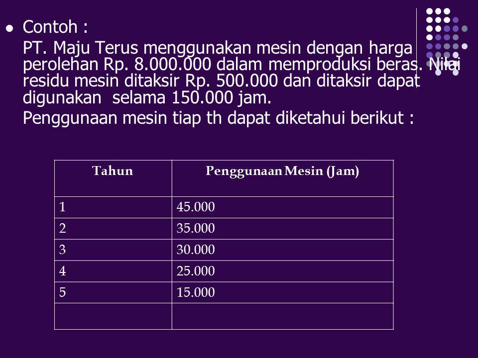 Contoh : PT. Maju Terus menggunakan mesin dengan harga perolehan Rp. 8.000.000 dalam memproduksi beras. Nilai residu mesin ditaksir Rp. 500.000 dan di