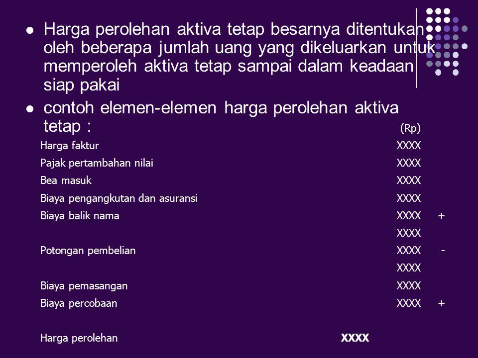 Th.Penyusutan (Rp)Akumulasi Penyusut an (Rp) Nilai Buku (Rp) 5.000.000 15/15 x 4.500.000 = 1.500.000 1.500.0003.500.000 24/15 x 4.500.000 = 1.200.000 2.700.0002.300.000 33/15 x 4.500.000 = 900.000 3.600.0001.400.000 42/15 x 4.500.000 = 600.000 4.200.000800.000 51/15 x 4.500.000 = 300.000 4.500.000500.000