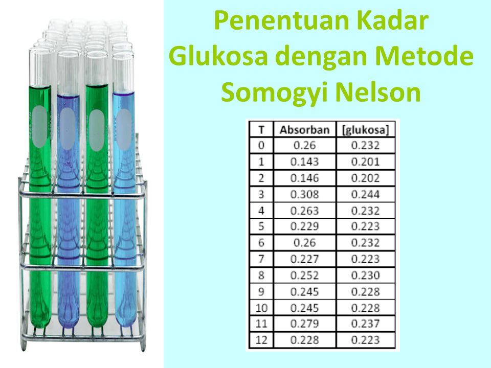 Penentuan Kadar Glukosa dengan Metode Somogyi Nelson
