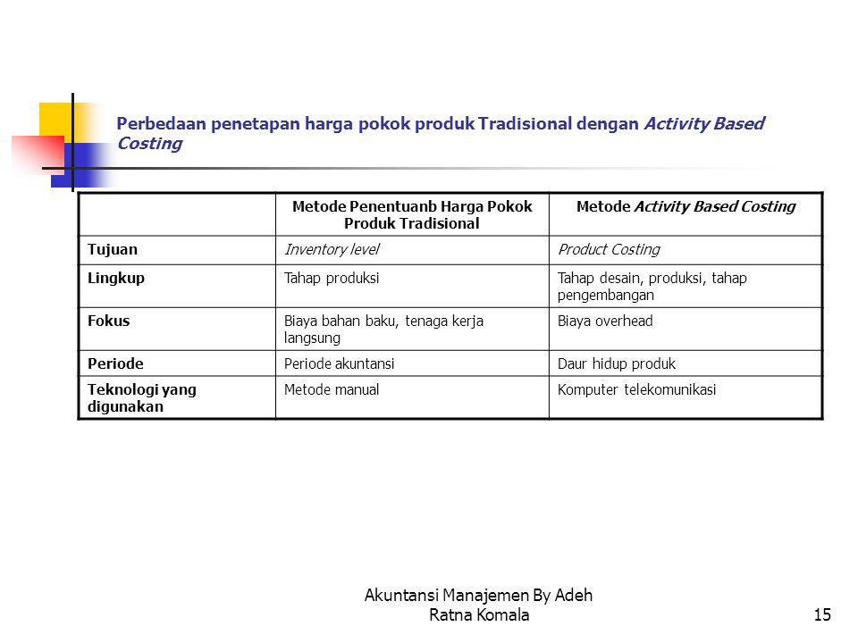Akuntansi Manajemen By Adeh Ratna Komala15 Perbedaan penetapan harga pokok produk Tradisional dengan Activity Based Costing Metode Penentuanb Harga Po