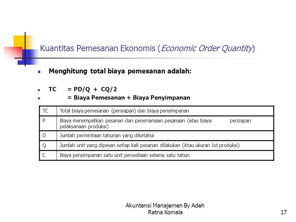 Akuntansi Manajemen By Adeh Ratna Komala17 Kuantitas Pemesanan Ekonomis (Economic Order Quantity) Menghitung total biaya pemesanan adalah: TC = PD/Q +