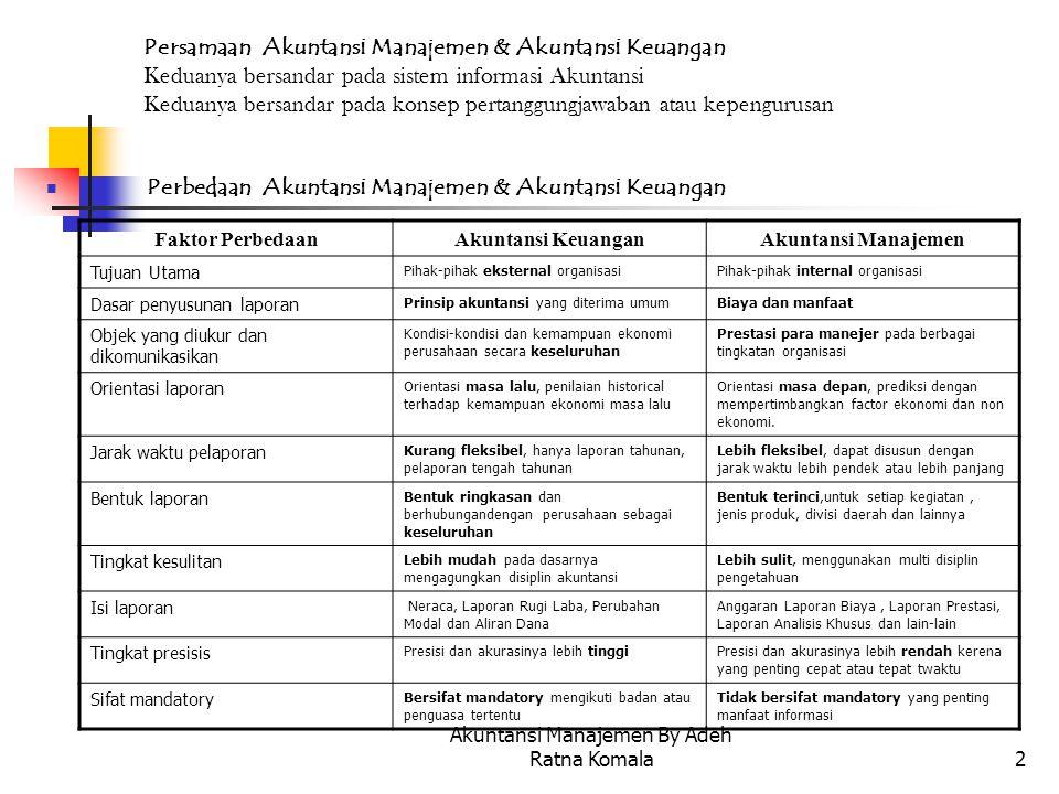 Akuntansi Manajemen By Adeh Ratna Komala2 Persamaan Akuntansi Manajemen & Akuntansi Keuangan Keduanya bersandar pada sistem informasi Akuntansi Keduan