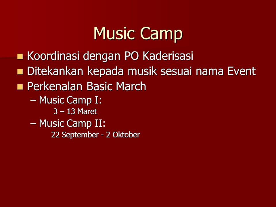 Music Camp Koordinasi dengan PO Kaderisasi Koordinasi dengan PO Kaderisasi Ditekankan kepada musik sesuai nama Event Ditekankan kepada musik sesuai na