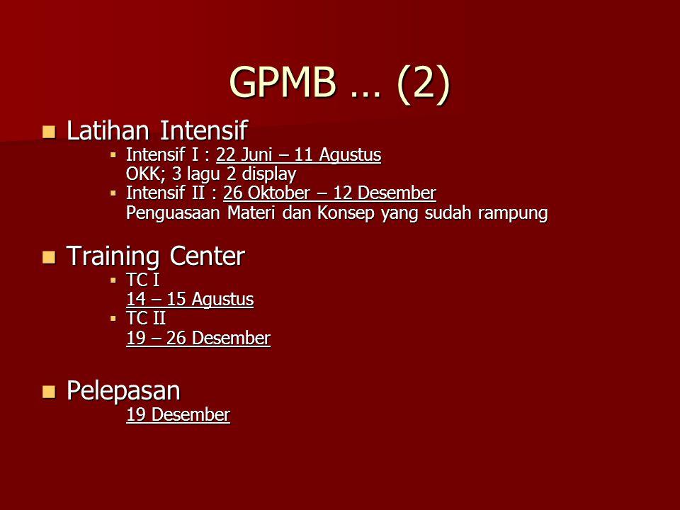 GPMB … (2) Latihan Intensif Latihan Intensif  Intensif I : 22 Juni – 11 Agustus OKK; 3 lagu 2 display  Intensif II : 26 Oktober – 12 Desember Pengua