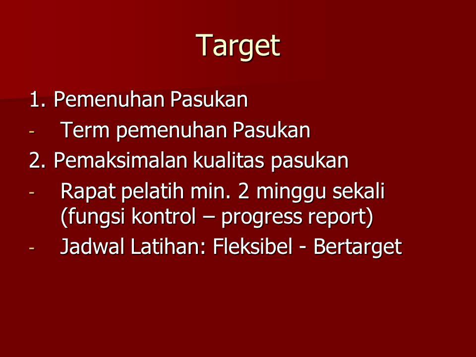 Target 1. Pemenuhan Pasukan - Term pemenuhan Pasukan 2. Pemaksimalan kualitas pasukan - Rapat pelatih min. 2 minggu sekali (fungsi kontrol – progress