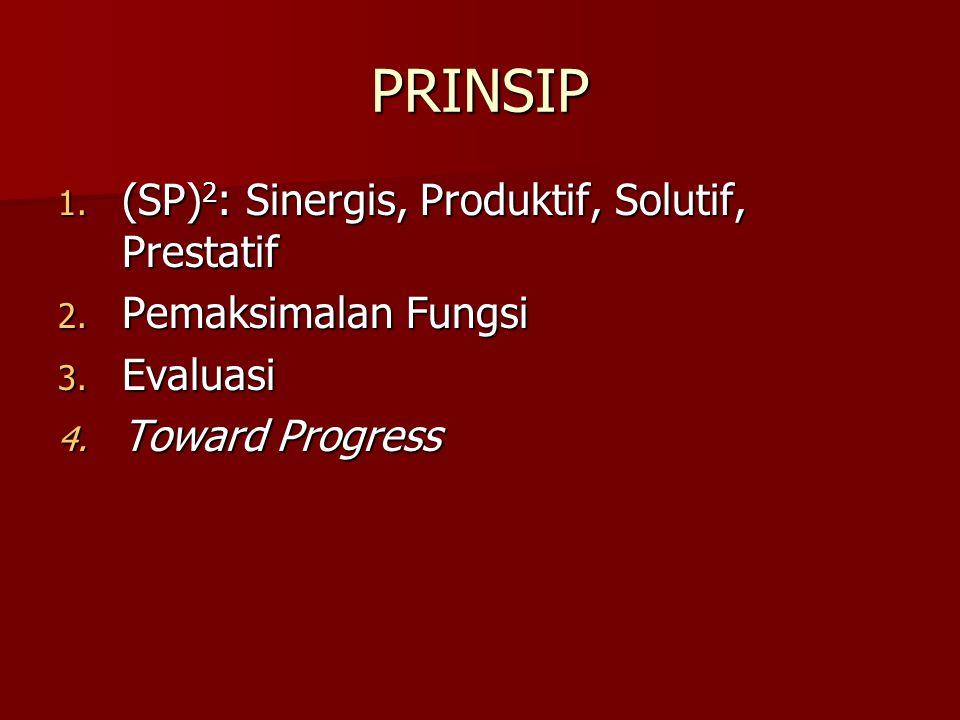 PRINSIP 1. (SP) 2 : Sinergis, Produktif, Solutif, Prestatif 2. Pemaksimalan Fungsi 3. Evaluasi 4. Toward Progress