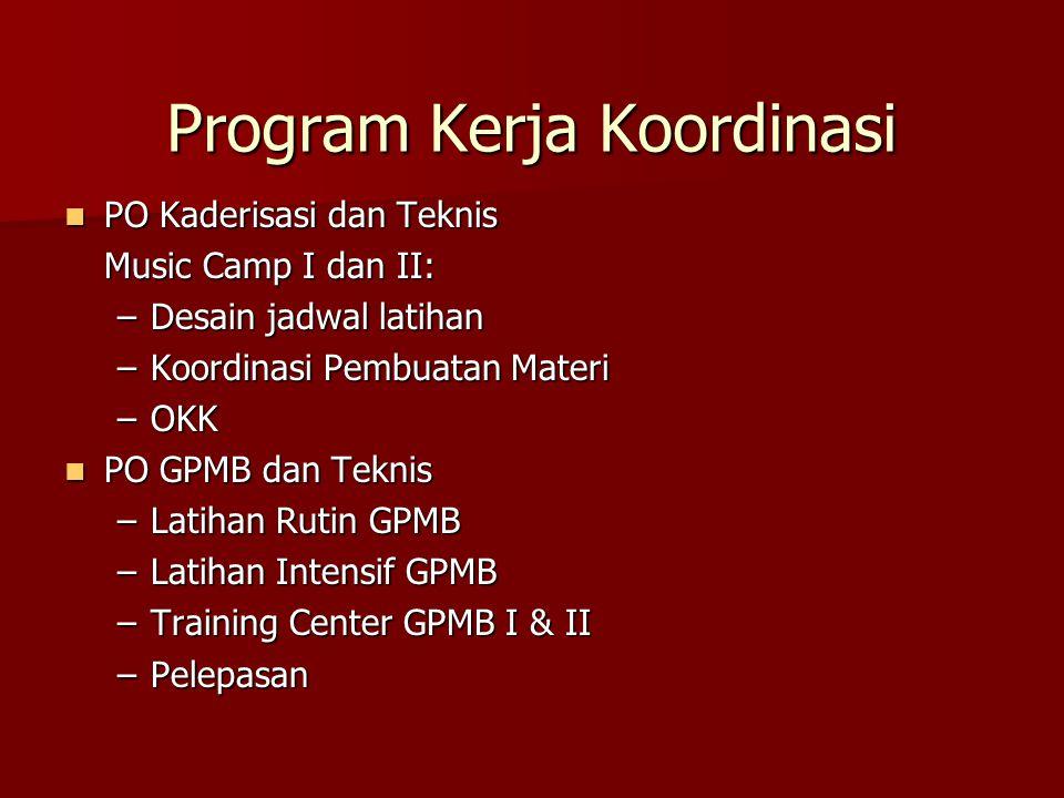 Program Kerja Koordinasi PO Kaderisasi dan Teknis PO Kaderisasi dan Teknis Music Camp I dan II: –Desain jadwal latihan –Koordinasi Pembuatan Materi –O