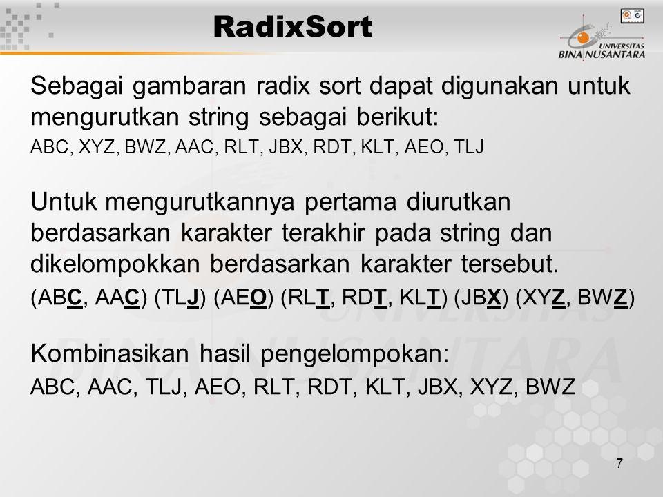 8 RadixSort Selanjutnya kelompokkan berdasarkan urutan abjad karater yang tengah (AAC) (ABC, JBX) (RDT) (AEO) (TLJ, RLT, KLT) (BWZ) (XYZ) Kombinasikan kembali hasilnya: AAC, ABC, JBX, RDT, AEO, TLJ, RLT, KLT, BWZ, XYZ Kemudian kelompokan berdasarkan abjad pertama dari string, diperoleh: (AAC, ABC, AEO) (BWZ) (JBX) (KLT) (RLT, RDT) (TLJ) (XYZ) Terakhir gabungkan hasil pengelompokan sehingga diperoleh: AAC, ABC, AEO, BWZ, JBX, KLT, RLT, RDT, TLJ, XYZ