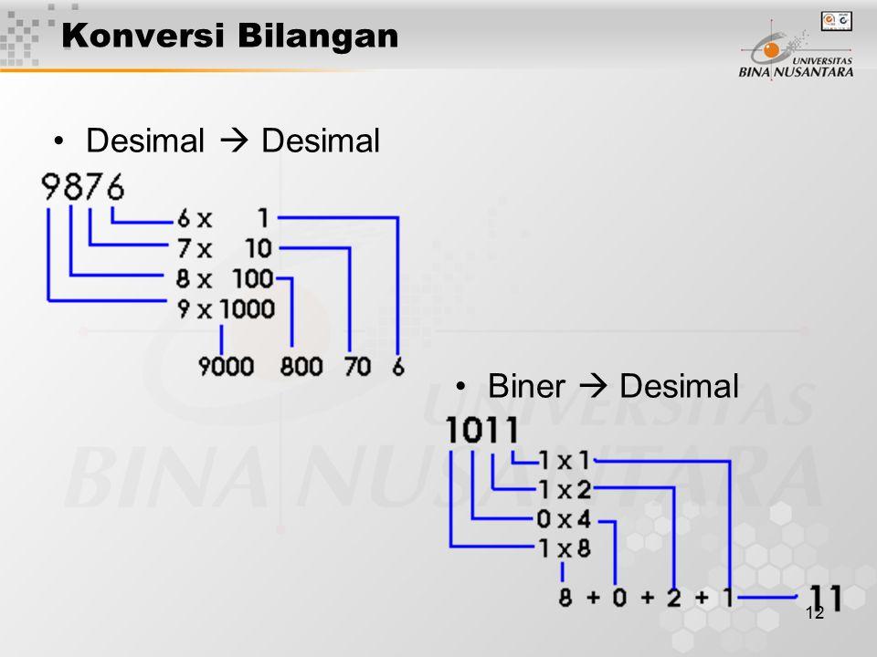 12 Konversi Bilangan Desimal  Desimal Biner  Desimal