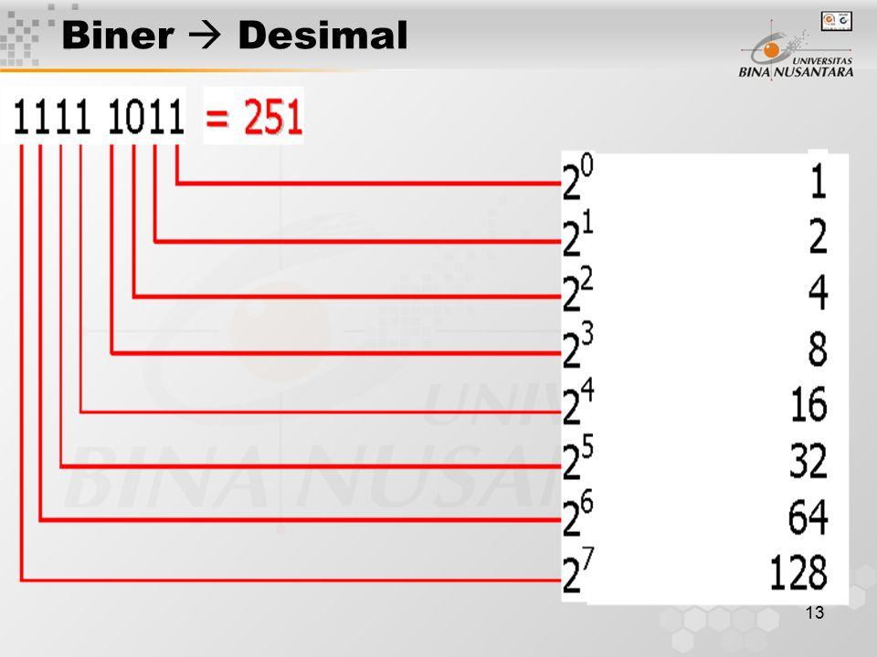 13 Biner  Desimal
