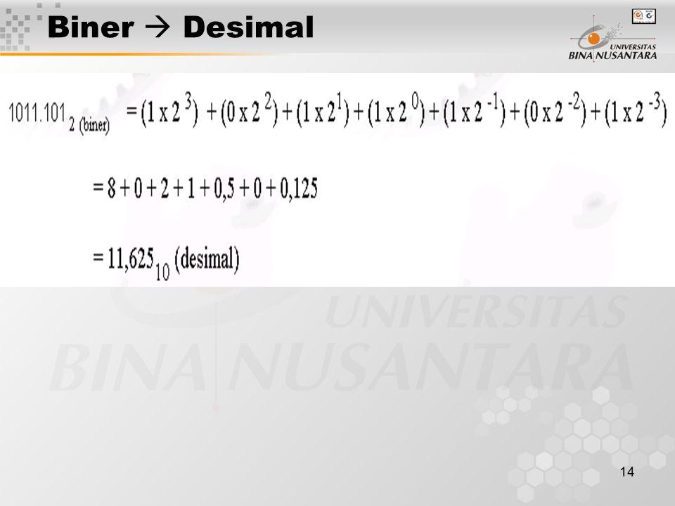 14 Biner  Desimal