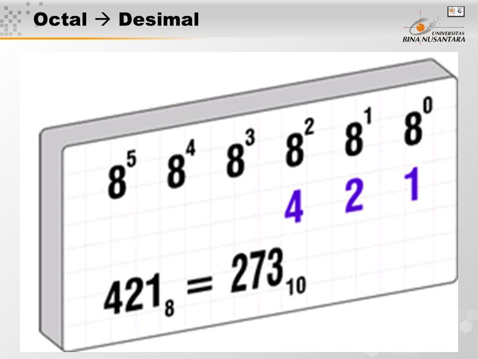 16 Octal  Desimal