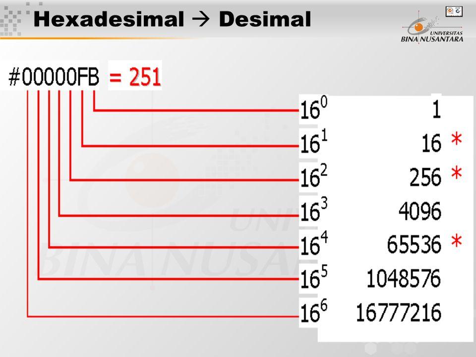 19 Hexadesimal  Desimal