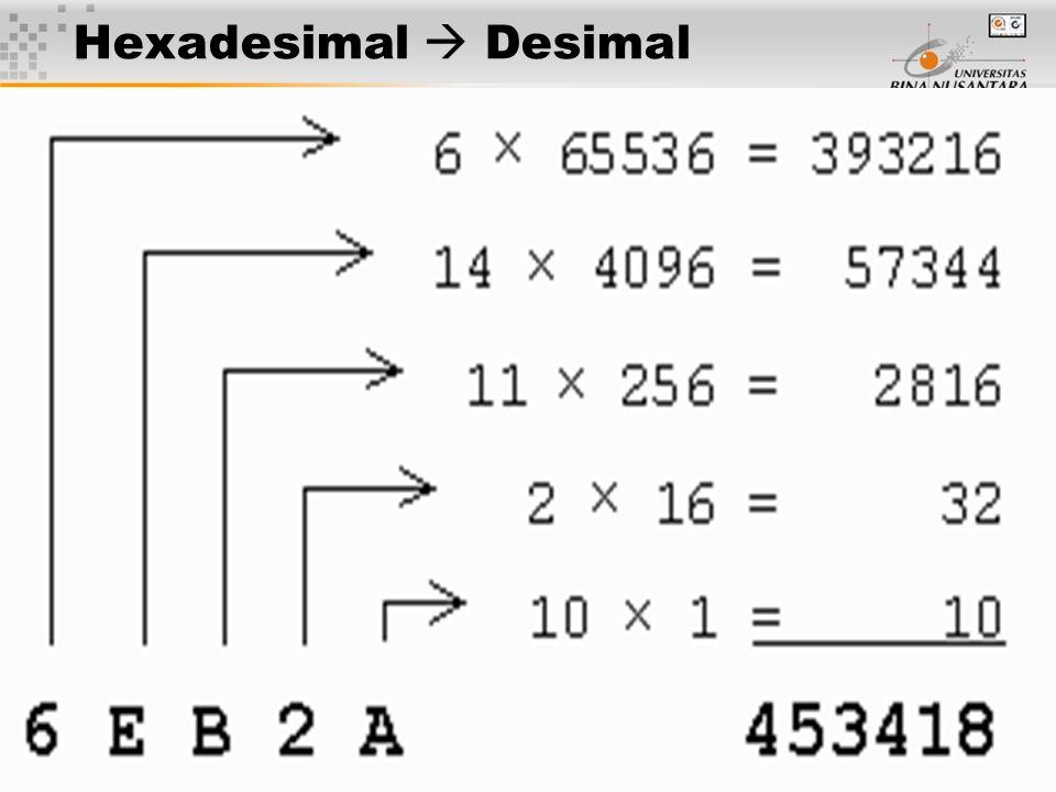 20 Hexadesimal  Desimal