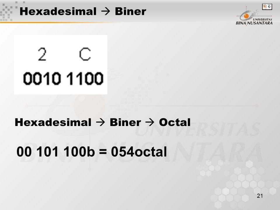 21 Hexadesimal  Biner Hexadesimal  Biner  Octal 00 101 100b = 054octal