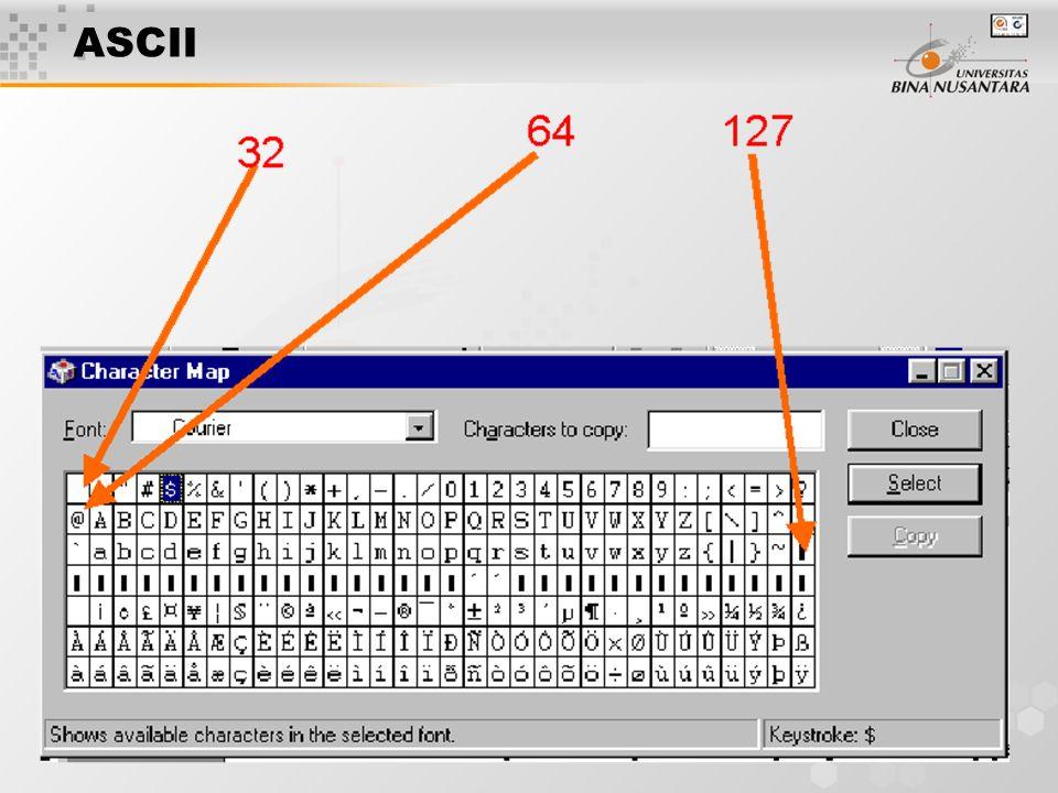26 ASCII