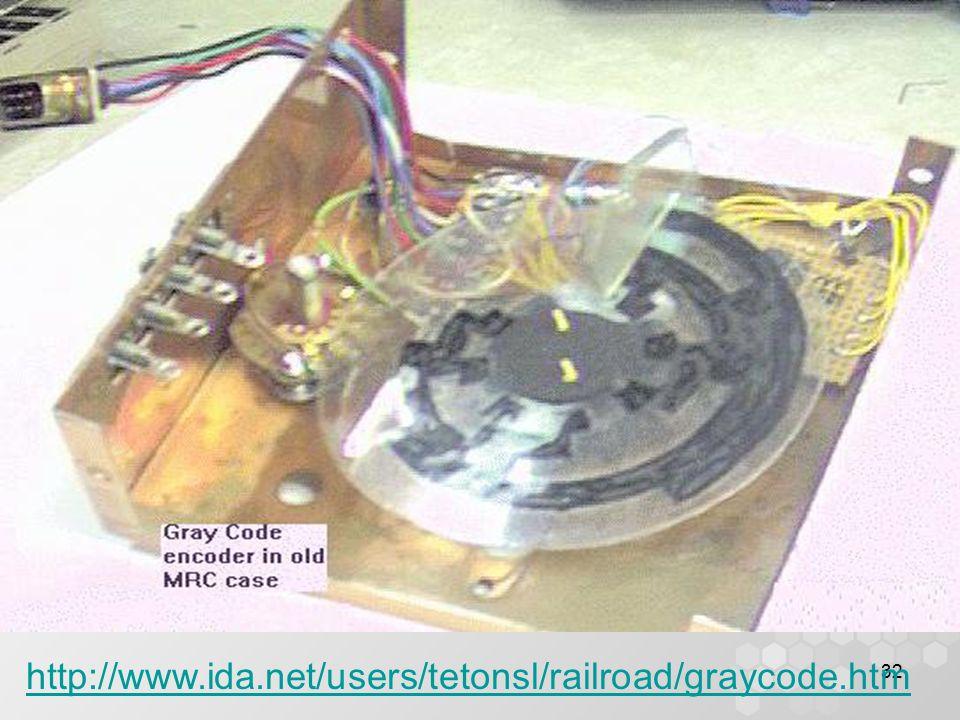 32 http://www.ida.net/users/tetonsl/railroad/graycode.htm