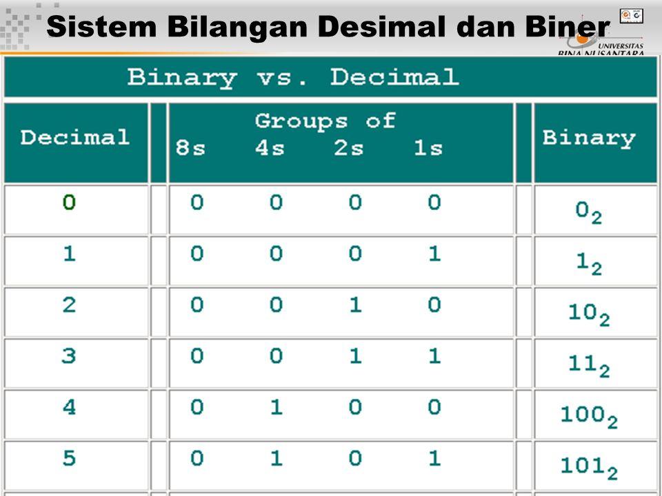 5 Sistem Bilangan Desimal dan Biner